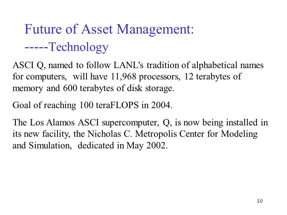 9 Future of Asset Management: ----- Technology
