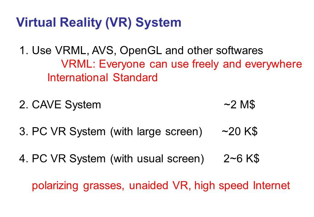 Virtual Reality (VR) System 1.