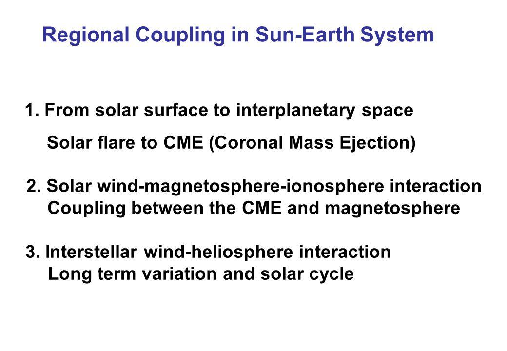 Sun Solar Wind IMF MagnetosphereIonosphere Atmosphere Thermosphere Solar Physics Solar wind-magnetosphere interaction M-I Coupling Thermosphere Model GSFC/NASA NRL, UCLA, Michigan Nagoya, NICT, Kyusyu (KRM, AMIE) (NCAR et al) Solar wind-magnetosphere-ionosphere-thermosphere interaction Physical Model of Regional Coupling Flare to CME CME to Earth