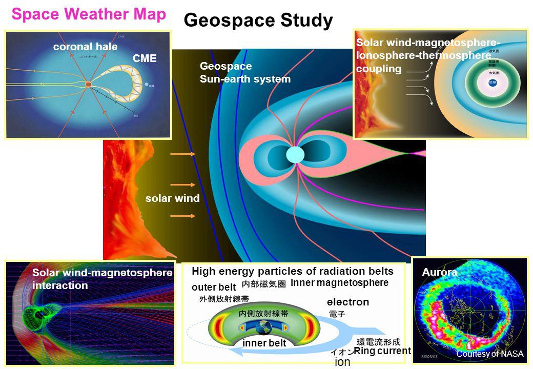 Screen Projector x 8 Gigabit Ethernet Graphics computer (PC) x 8 Parallel control computer (PC) Conceptual Diagram of PLAGS VR System