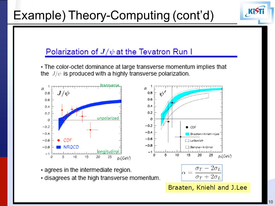 Kihyeon Cho Example) Theory-Computing (cont'd) Braaten, Kniehl and J.Lee 10