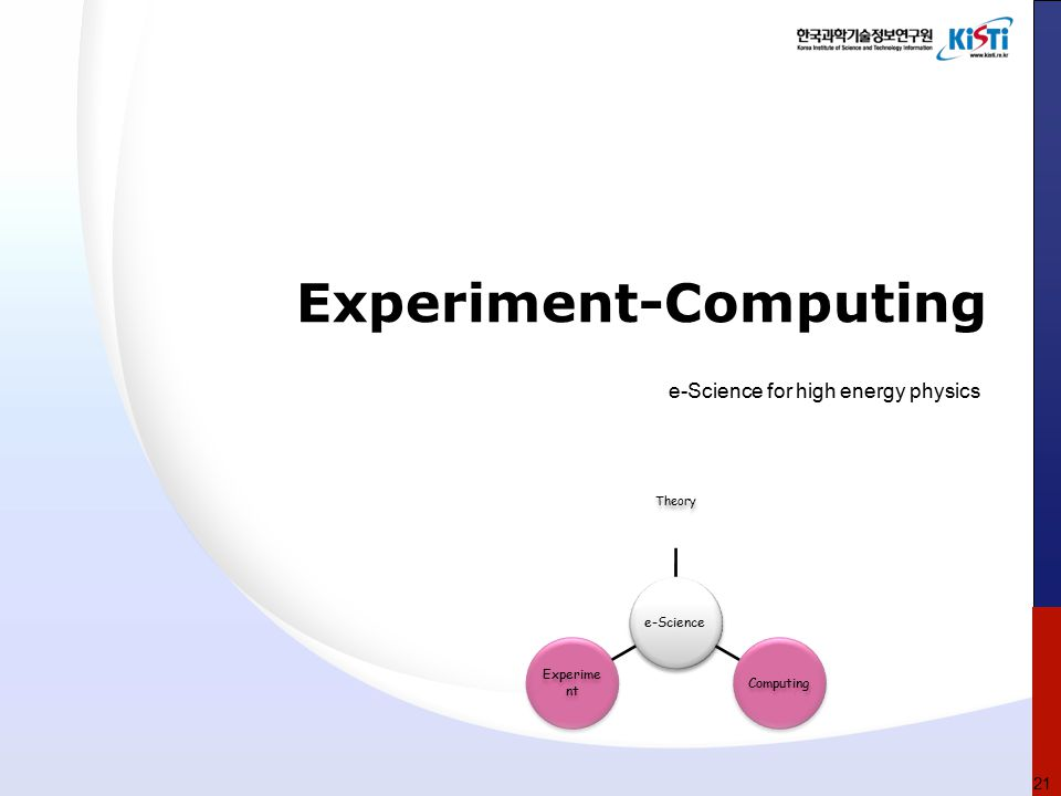 Experiment-Computing e-Science for high energy physics 21 e-Science Theory Computing Experime nt
