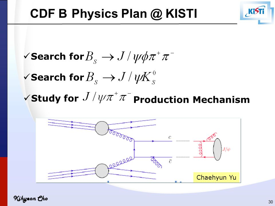 Kihyeon Cho Search for Study for Production Mechanism CDF B Physics Plan @ KISTI Chaehyun Yu 30