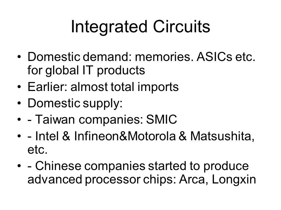 Integrated Circuits Domestic demand: memories. ASICs etc.