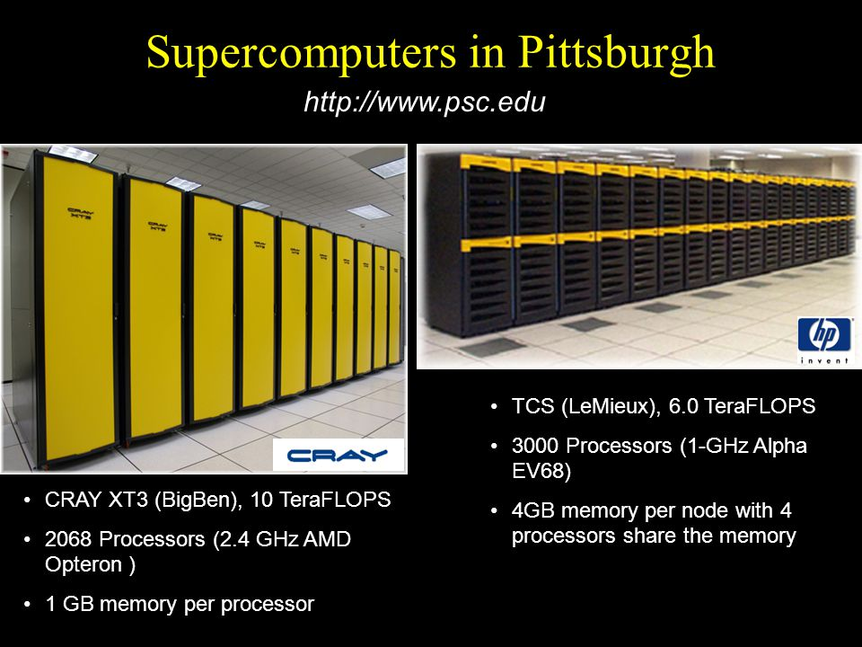 Supercomputers in Pittsburgh TCS (LeMieux), 6.0 TeraFLOPS 3000 Processors (1-GHz Alpha EV68) 4GB memory per node with 4 processors share the memory CRAY XT3 (BigBen), 10 TeraFLOPS 2068 Processors (2.4 GHz AMD Opteron ) 1 GB memory per processor http://www.psc.edu