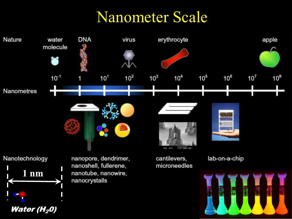 Nanometer Scale Water (H 2 0) 1 nm