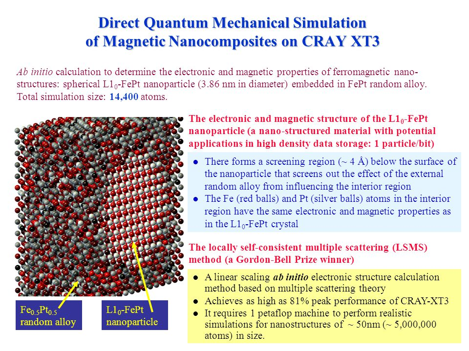 Direct Quantum Mechanical Simulation of Magnetic Nanocomposites on CRAY XT3 The locally self-consistent multiple scattering (LSMS) method (a Gordon-Bell Prize winner) Fe 0.5 Pt 0.5 random alloy L1 0 -FePt nanoparticle Ab initio calculation to determine the electronic and magnetic properties of ferromagnetic nano- structures: spherical L1 0 -FePt nanoparticle (3.86 nm in diameter) embedded in FePt random alloy.