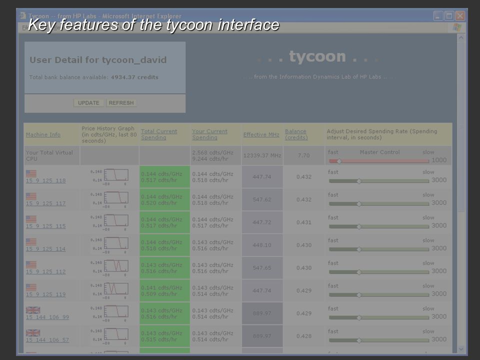 User Interface Key features of the tycoon interface