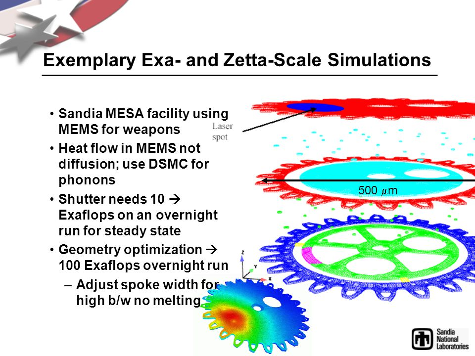 Exemplary Exa- and Zetta-Scale Simulations Sandia MESA facility using MEMS for weapons Heat flow in MEMS not diffusion; use DSMC for phonons Shutter n
