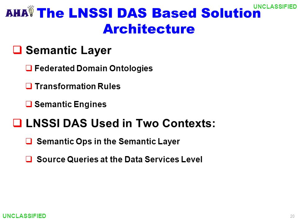 UNCLASSIFIED 20 The LNSSI DAS Based Solution Architecture  Semantic Layer  Federated Domain Ontologies  Transformation Rules  Semantic Engines  L
