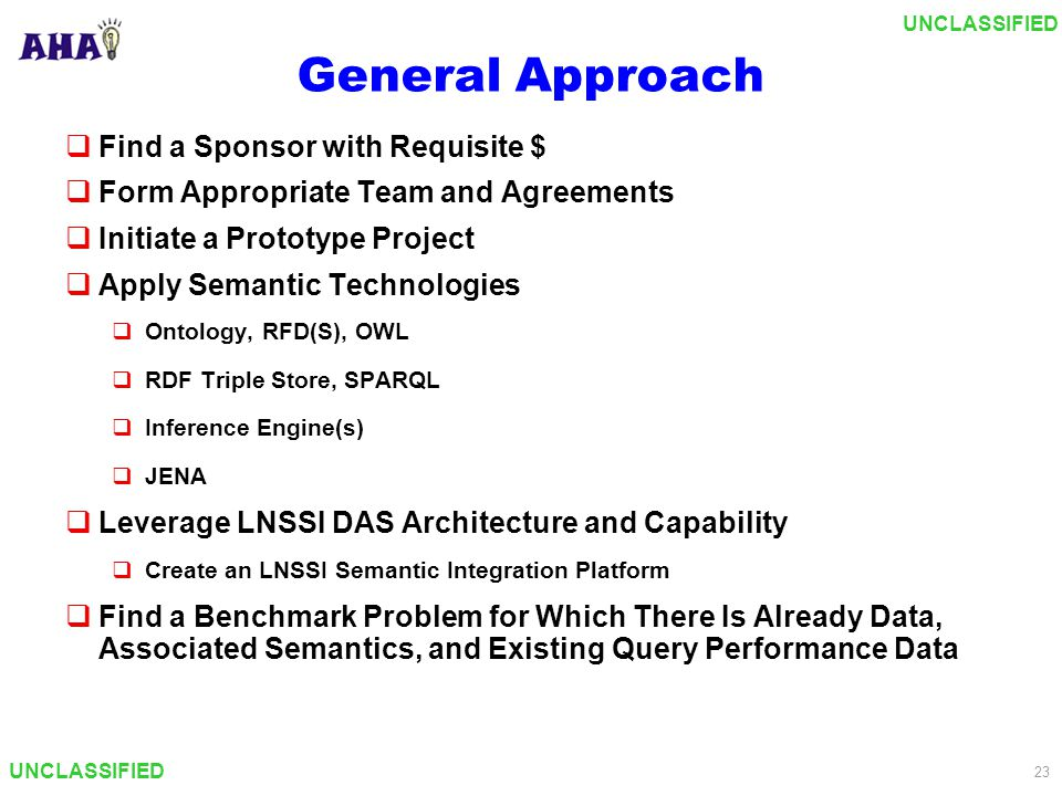 UNCLASSIFIED 23 General Approach  Find a Sponsor with Requisite $  Form Appropriate Team and Agreements  Initiate a Prototype Project  Apply Semantic Technologies  Ontology, RFD(S), OWL  RDF Triple Store, SPARQL  Inference Engine(s)  JENA  Leverage LNSSI DAS Architecture and Capability  Create an LNSSI Semantic Integration Platform  Find a Benchmark Problem for Which There Is Already Data, Associated Semantics, and Existing Query Performance Data