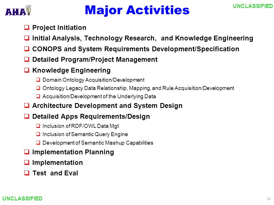 UNCLASSIFIED 24 Major Activities  Project Initiation  Initial Analysis, Technology Research, and Knowledge Engineering  CONOPS and System Requirements Development/Specification  Detailed Program/Project Management  Knowledge Engineering  Domain Ontology Acquisition/Development  Ontology Legacy Data Relationship, Mapping, and Rule Acquisition/Development  Acquisition/Development of the Underlying Data  Architecture Development and System Design  Detailed Apps Requirements/Design  Inclusion of RDF/OWL Data Mgt  Inclusion of Semantic Query Engine  Development of Semantic Mashup Capabilities  Implementation Planning  Implementation  Test and Eval