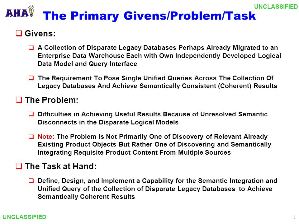 UNCLASSIFIED 5 The Primary Givens/Problem/Task  Givens:  A Collection of Disparate Legacy Databases Perhaps Already Migrated to an Enterprise Data Warehouse Each with Own Independently Developed Logical Data Model and Query Interface  The Requirement To Pose Single Unified Queries Across The Collection Of Legacy Databases And Achieve Semantically Consistent (Coherent) Results  The Problem:  Difficulties in Achieving Useful Results Because of Unresolved Semantic Disconnects in the Disparate Logical Models  Note: The Problem Is Not Primarily One of Discovery of Relevant Already Existing Product Objects But Rather One of Discovering and Semantically Integrating Requisite Product Content From Multiple Sources  The Task at Hand:  Define, Design, and Implement a Capability for the Semantic Integration and Unified Query of the Collection of Disparate Legacy Databases to Achieve Semantically Coherent Results
