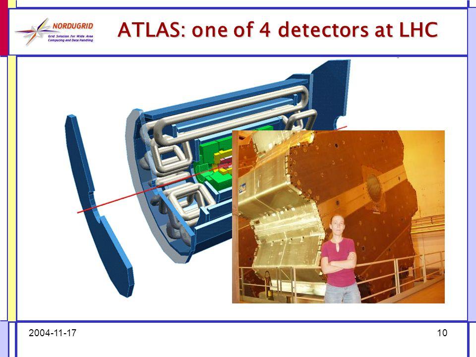 2004-11-1710 ATLAS: one of 4 detectors at LHC