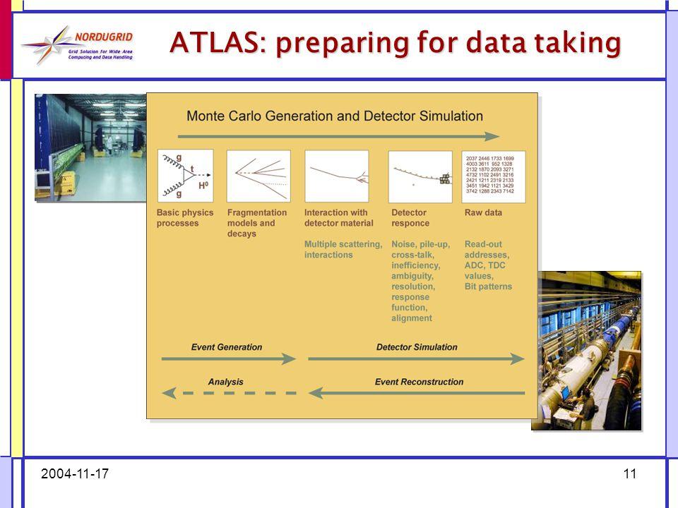 2004-11-1711 ATLAS: preparing for data taking