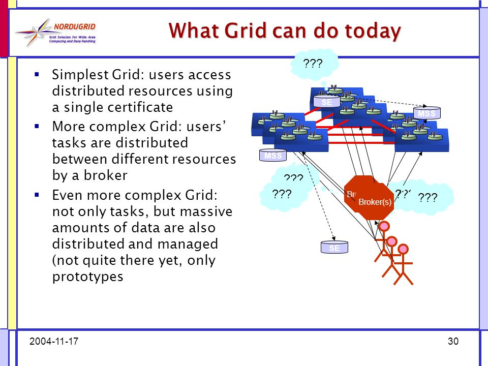2004-11-1730 What Grid can do today  Simplest Grid: users access distributed resources using a single certificate  More complex Grid: users' tasks are distributed between different resources by a broker  Even more complex Grid: not only tasks, but massive amounts of data are also distributed and managed (not quite there yet, only prototypes .