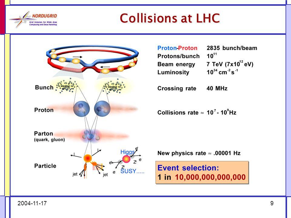 2004-11-179 Collisions at LHC