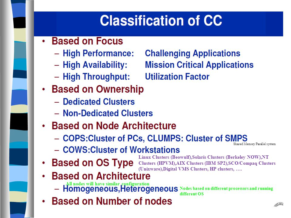 shared-memory parallelism Linux Clusters (Beowulf),Solaris Clusters (Berkeley NOW),NT Clusters (HPVM),AIX Clusters (IBM SP2),SCO/Compaq Clusters (Unixware),Digital VMS Clusters, HP clusters, ….