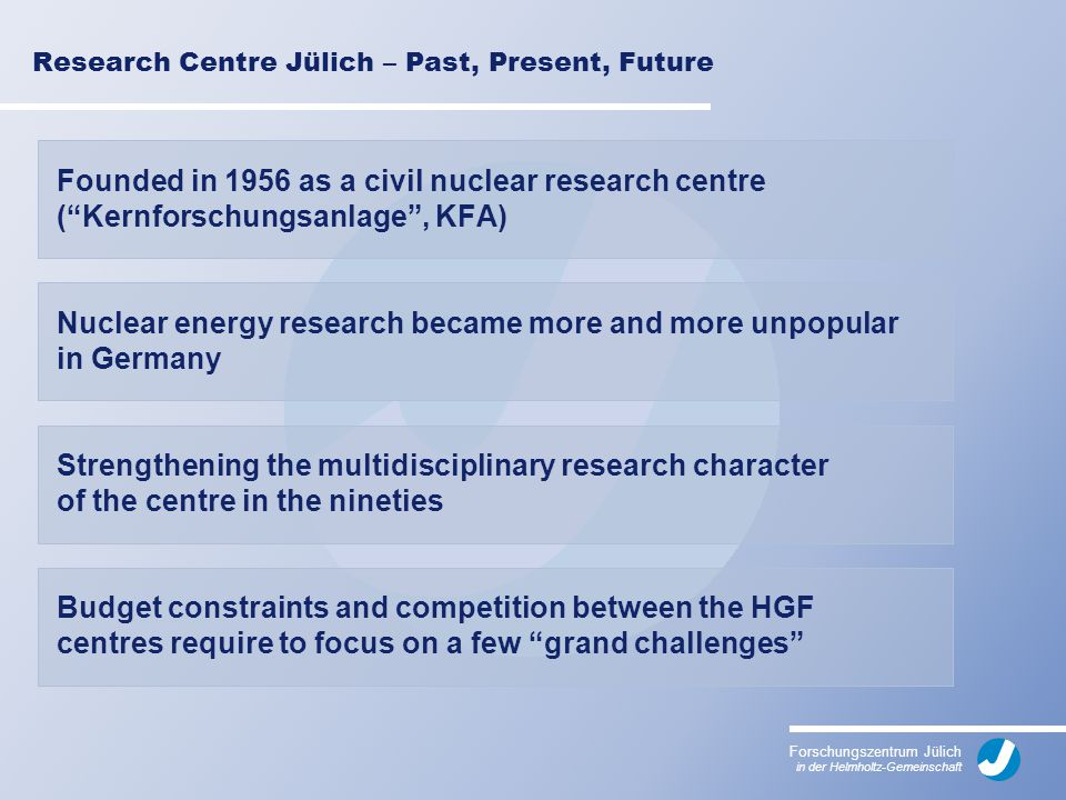 Forschungszentrum Jülich in der Helmholtz-Gemeinschaft Research Centre Jülich – Past, Present, Future Founded in 1956 as a civil nuclear research centre ( Kernforschungsanlage , KFA) Nuclear energy research became more and more unpopular in Germany Strengthening the multidisciplinary research character of the centre in the nineties Budget constraints and competition between the HGF centres require to focus on a few grand challenges
