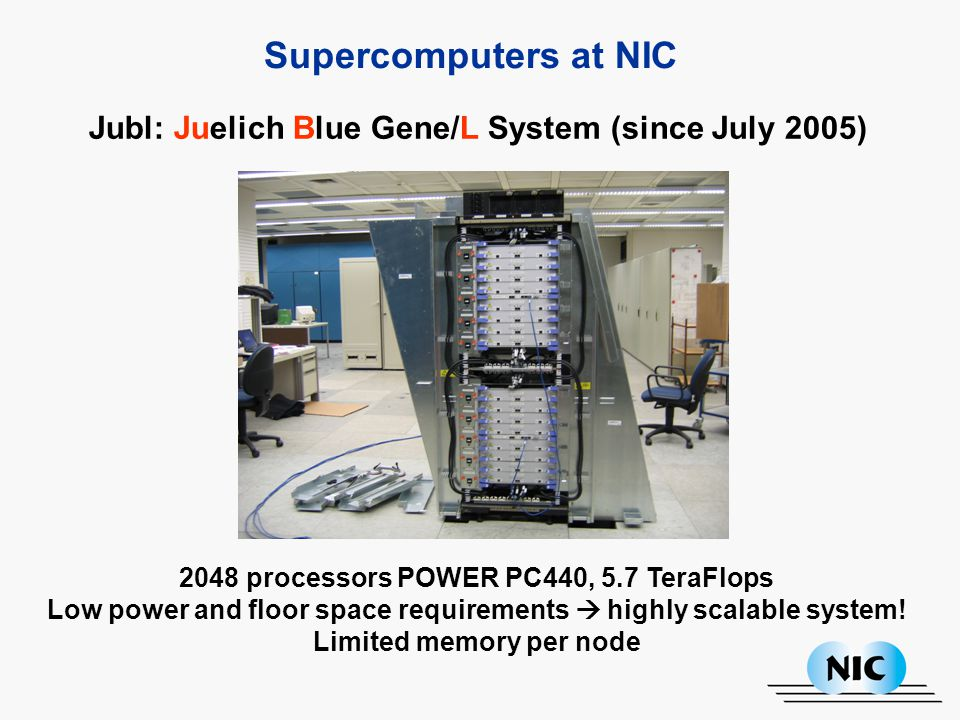 Supercomputers at NIC Jubl: Juelich Blue Gene/L System (since July 2005) 2048 processors POWER PC440, 5.7 TeraFlops Low power and floor space requirements  highly scalable system.