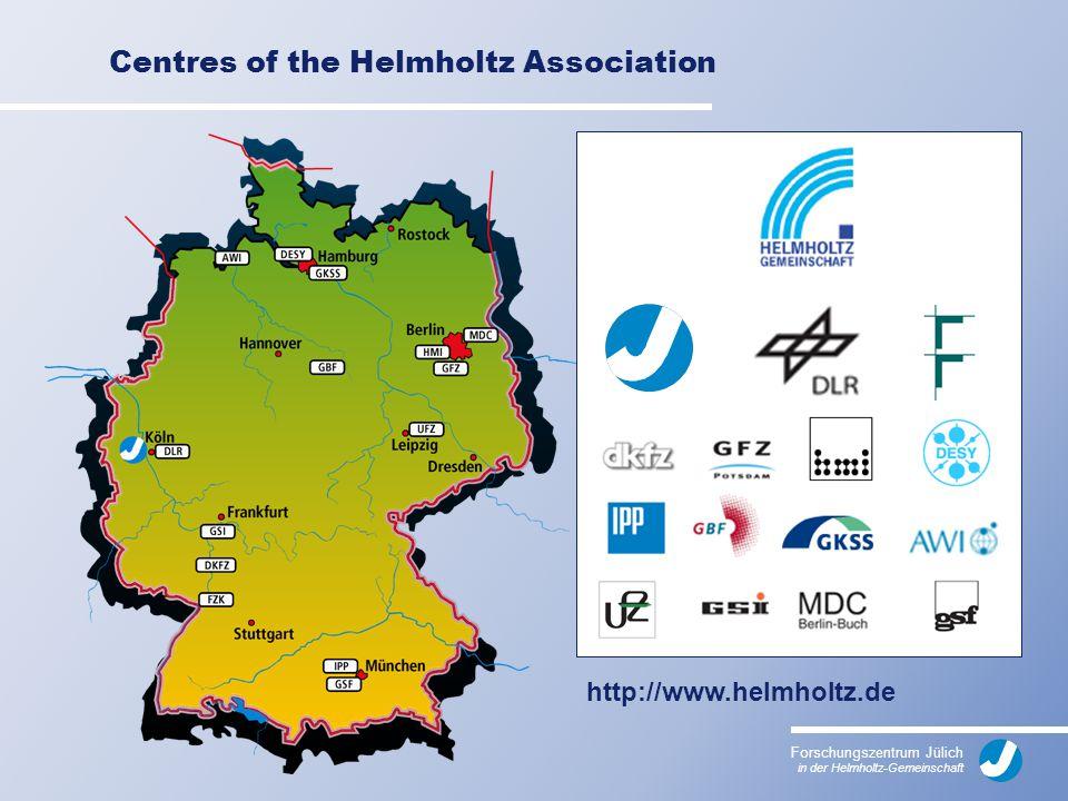 Forschungszentrum Jülich in der Helmholtz-Gemeinschaft Centres of the Helmholtz Association http://www.helmholtz.de