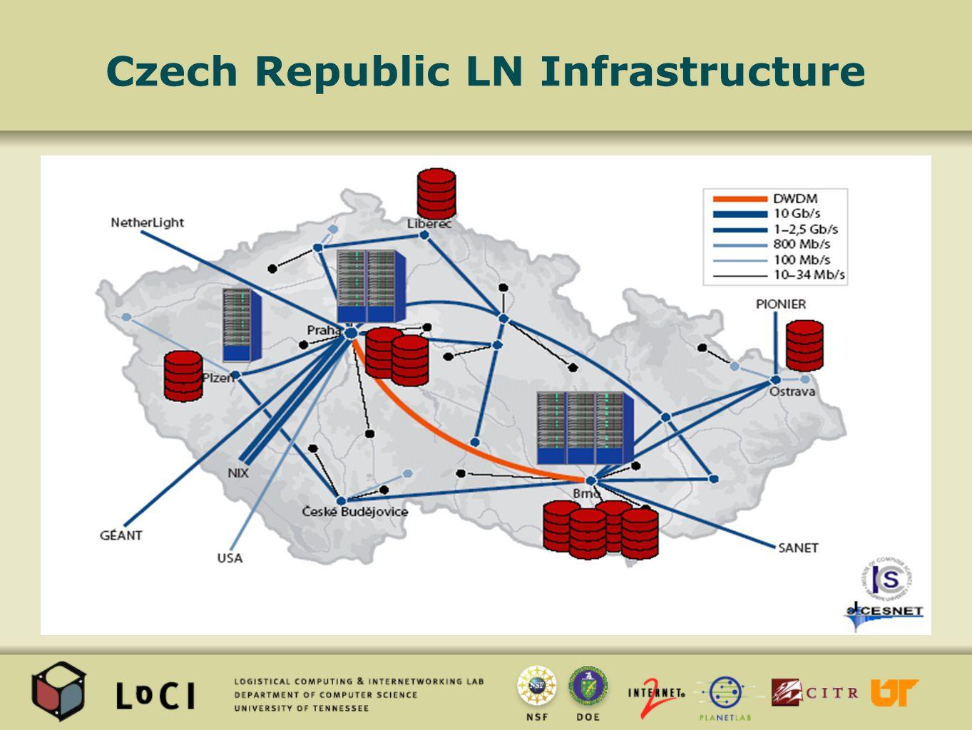 Czech Republic LN Infrastructure