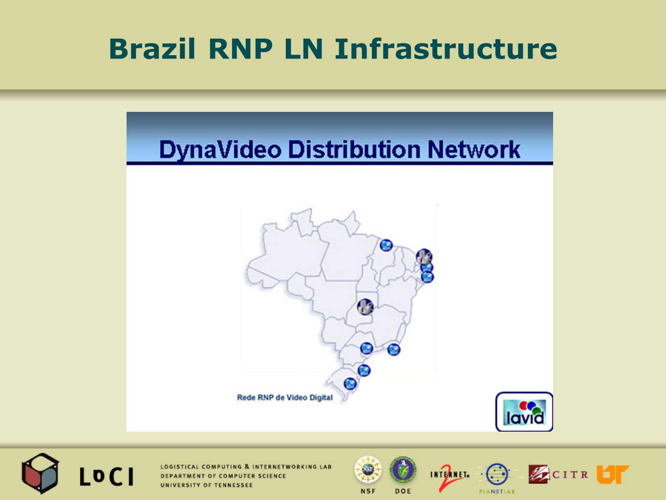 Brazil RNP LN Infrastructure