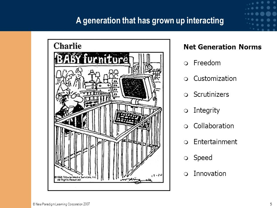 © New Paradigm Learning Corporation 2007 5 A generation that has grown up interacting Net Generation Norms  Freedom  Customization  Scrutinizers 