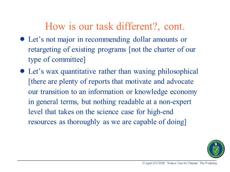 "23 April 2003 DOE ""Science Case for Ultrasim"" Pre-Workshop How is our task different?, cont. Let's not major in recommending dollar amounts or retarge"