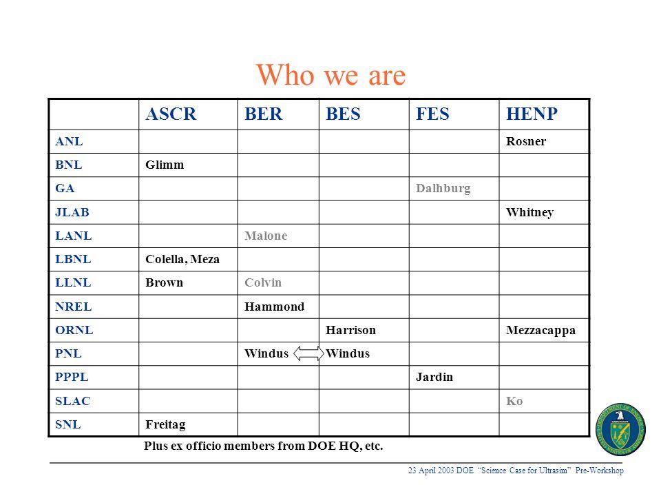 23 April 2003 DOE Science Case for Ultrasim Pre-Workshop Antecedents, cont.