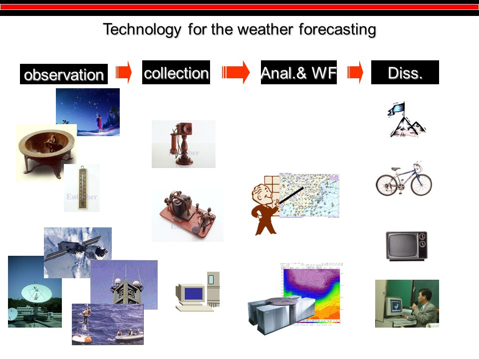 observation Technology for the weather forecasting collectionDiss. Anal.& WF