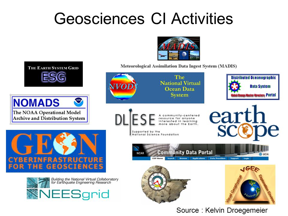 Geosciences CI Activities Source : Kelvin Droegemeier