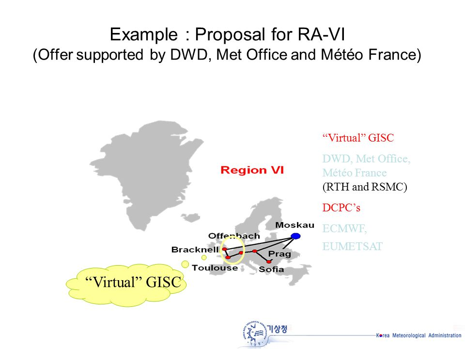 Example : Proposal for RA-VI (Offer supported by DWD, Met Office and Météo France) Virtual GISC DWD, Met Office, Météo France (RTH and RSMC) DCPC's ECMWF, EUMETSAT Virtual GISC