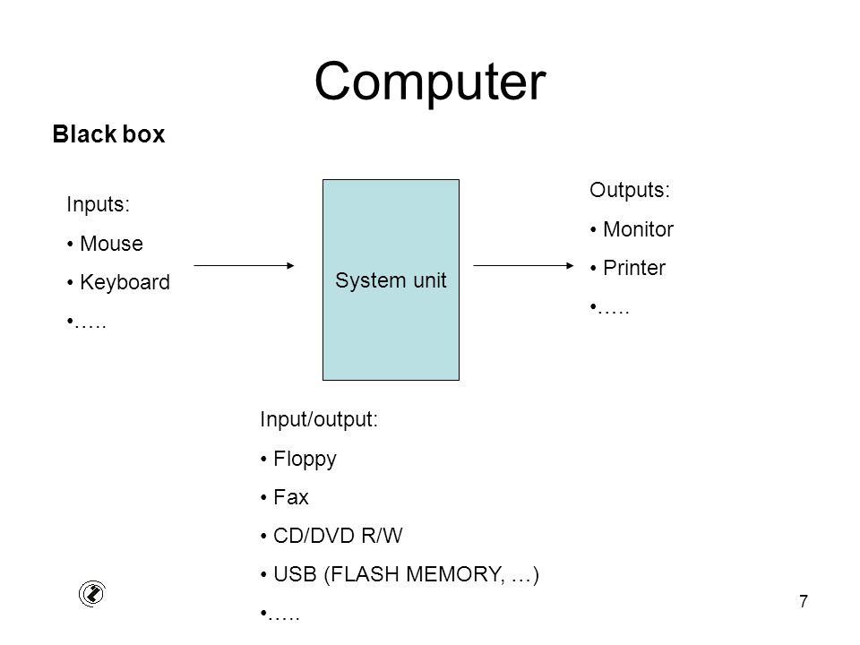 7 Computer Black box Inputs: Mouse Keyboard …..System unit Outputs: Monitor Printer …..