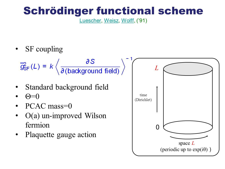 Schrödinger functional scheme Luescher, Weisz, Wolff, ('91) LuescherWeiszWolff SF coupling Standard background field Θ=0 PCAC mass=0 O(a) un-improved