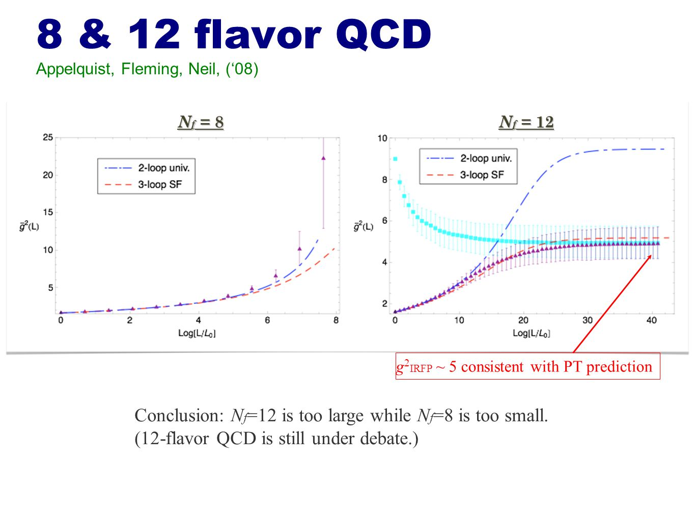 8 & 12 flavor QCD Appelquist, Fleming, Neil, ('08) N f = 8 N f = 12 g 2 IRFP ~ 5 consistent with PT prediction Conclusion: N f =12 is too large while