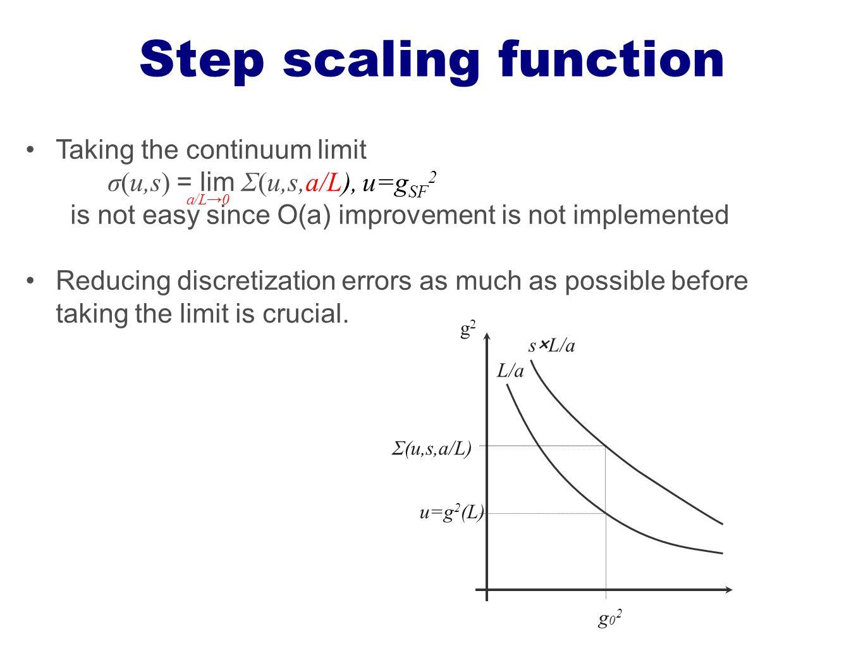 Step scaling function u=g 2 (L) g2g2 g02g02 L/a s×L/a Σ(u,s,a/L) Taking the continuum limit σ(u,s) = lim Σ(u,s,a/L), u=g SF 2 is not easy since O(a) i