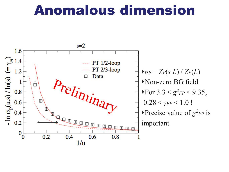 ‣ σ P = Z P (s L) / Z P (L) ‣ Non-zero BG field ‣ For 3.3 < g 2 FP < 9.35, 0.28 < γ FP < 1.0 ! ‣ Precise value of g 2 FP is important Anomalous dimens
