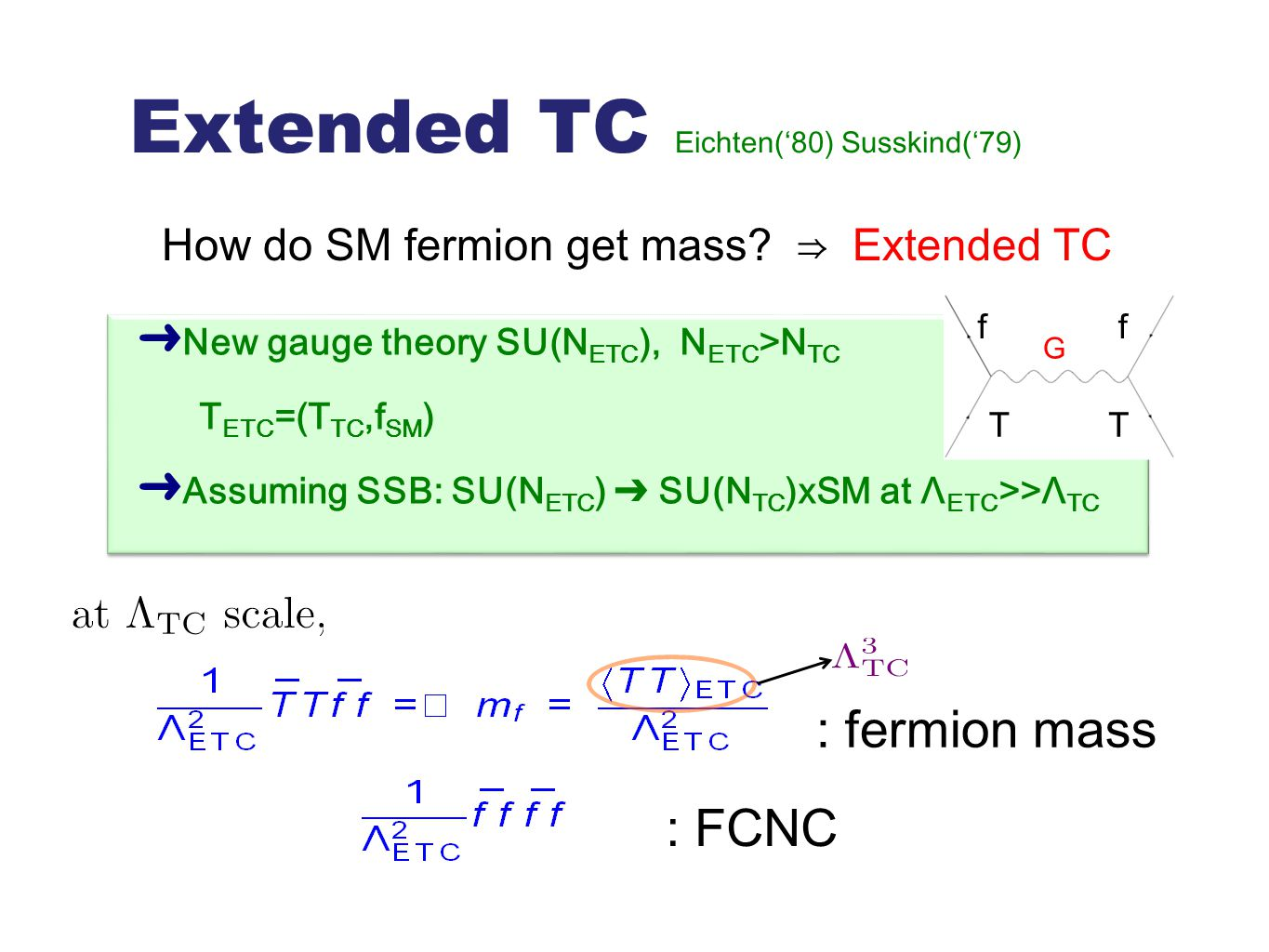 Extended TC Eichten('80) Susskind('79) How do SM fermion get mass.
