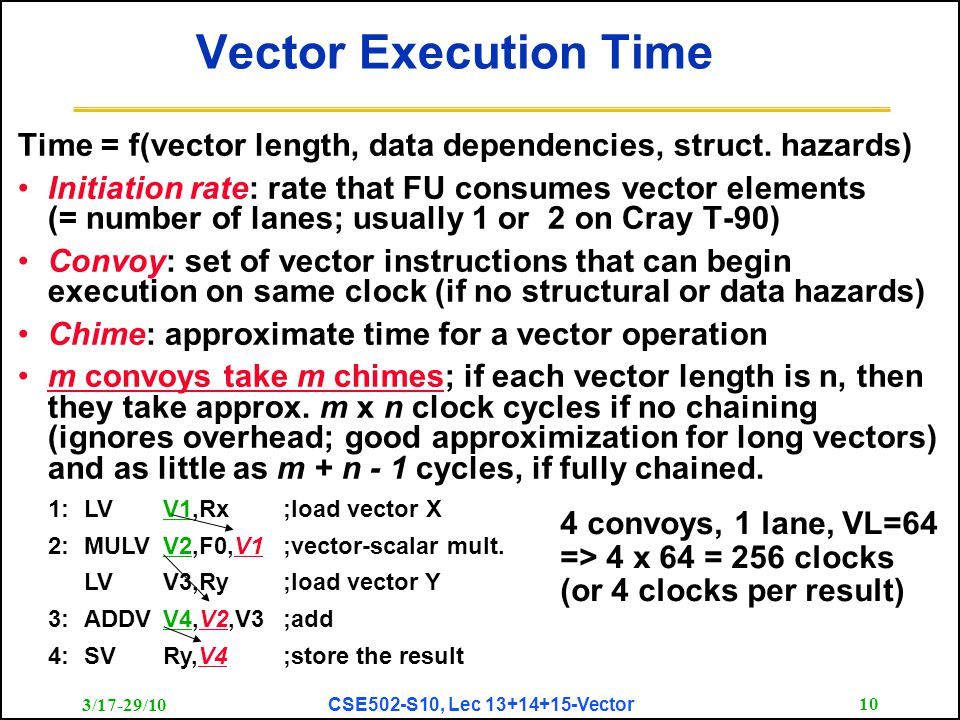 3/17-29/10 CSE502-S10, Lec 13+14+15-Vector 10 Vector Execution Time Time = f(vector length, data dependencies, struct. hazards) Initiation rate: rate