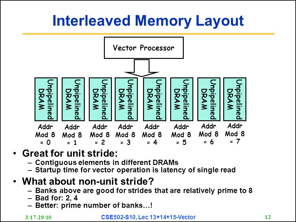 3/17-29/10 CSE502-S10, Lec 13+14+15-Vector 12 Interleaved Memory Layout Great for unit stride: –Contiguous elements in different DRAMs –Startup time for vector operation is latency of single read What about non-unit stride.