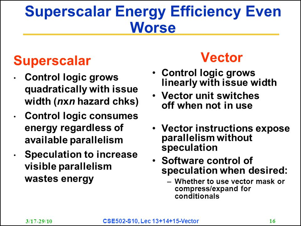 3/17-29/10 CSE502-S10, Lec 13+14+15-Vector 16 Superscalar Energy Efficiency Even Worse Vector Control logic grows linearly with issue width Vector uni