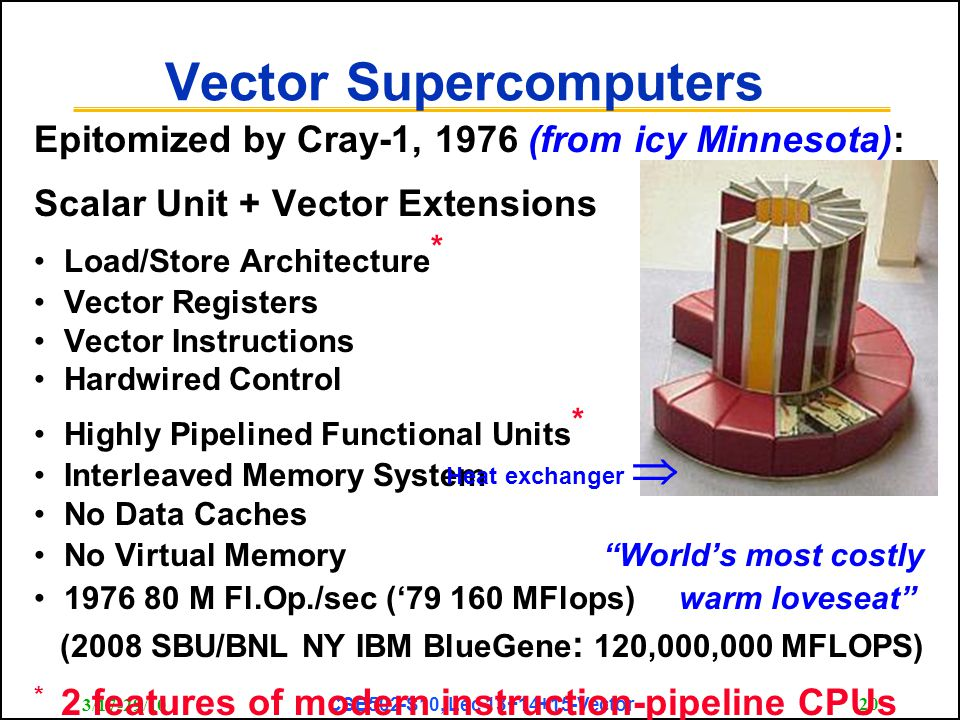3/17-29/10 CSE502-S10, Lec 13+14+15-Vector 20 Vector Supercomputers Epitomized by Cray-1, 1976 (from icy Minnesota): Scalar Unit + Vector Extensions L