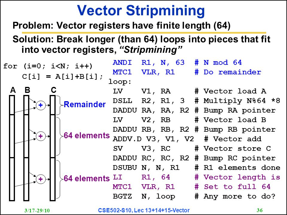 3/17-29/10 CSE502-S10, Lec 13+14+15-Vector 36 Vector Stripmining Problem: Vector registers have finite length (64) Solution: Break longer (than 64) lo