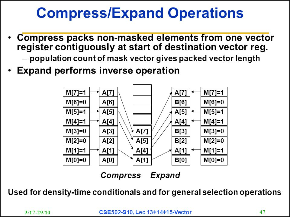 3/17-29/10 CSE502-S10, Lec 13+14+15-Vector 47 Compress/Expand Operations Compress packs non-masked elements from one vector register contiguously at s