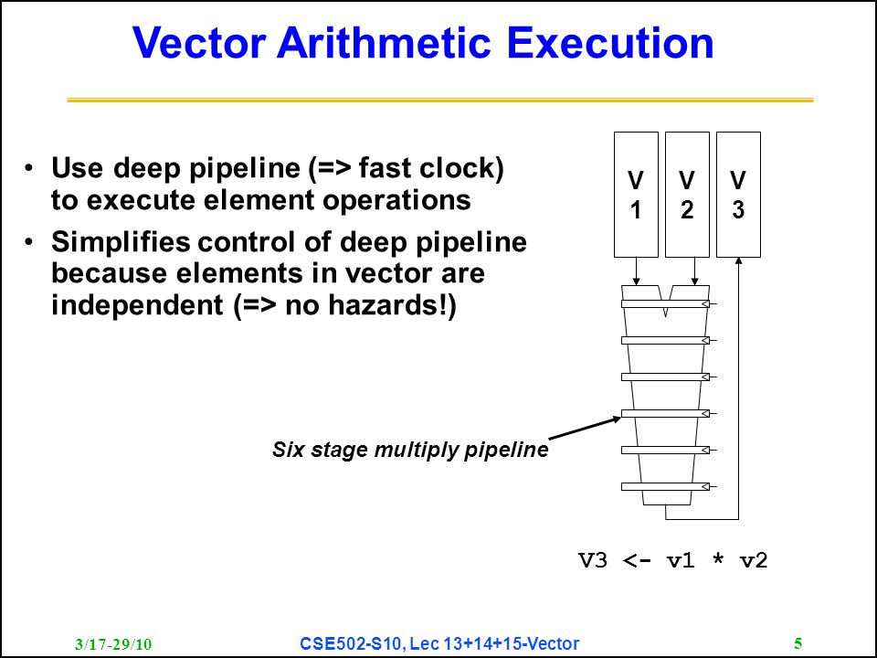 3/17-29/10 CSE502-S10, Lec 13+14+15-Vector 5 Vector Arithmetic Execution Use deep pipeline (=> fast clock) to execute element operations Simplifies co