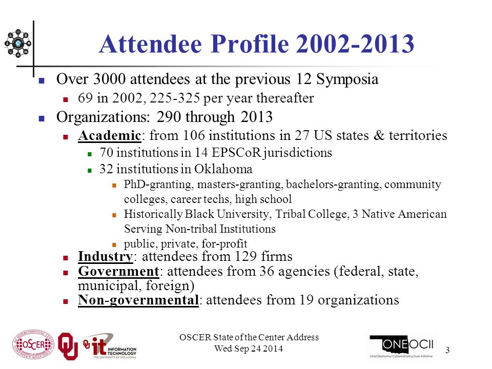 Attendee Profile 2002-2013 Over 3000 attendees at the previous 12 Symposia 69 in 2002, 225-325 per year thereafter Organizations: 290 through 2013 Academic: from 106 institutions in 27 US states & territories 70 institutions in 14 EPSCoR jurisdictions 32 institutions in Oklahoma PhD-granting, masters-granting, bachelors-granting, community colleges, career techs, high school Historically Black University, Tribal College, 3 Native American Serving Non-tribal Institutions public, private, for-profit Industry: attendees from 129 firms Government: attendees from 36 agencies (federal, state, municipal, foreign) Non-governmental: attendees from 19 organizations OSCER State of the Center Address Wed Sep 24 2014 3