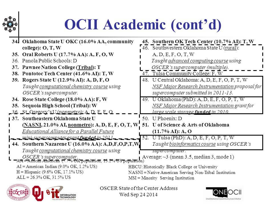 OCII Academic (cont'd) 34.Oklahoma State U OKC (16.0% AA, community college): O, T, W 35.Oral Roberts U (17.7% AA): A, F, O, W 36.Panola Public Schools: D 37.Pawnee Nation College (Tribal): T 38.Pontotoc Tech Center (41.6% AI): T, W 39.Rogers State U (12.9% AI): A, D, F, O Taught computational chemistry course using OSCER's supercomputer.