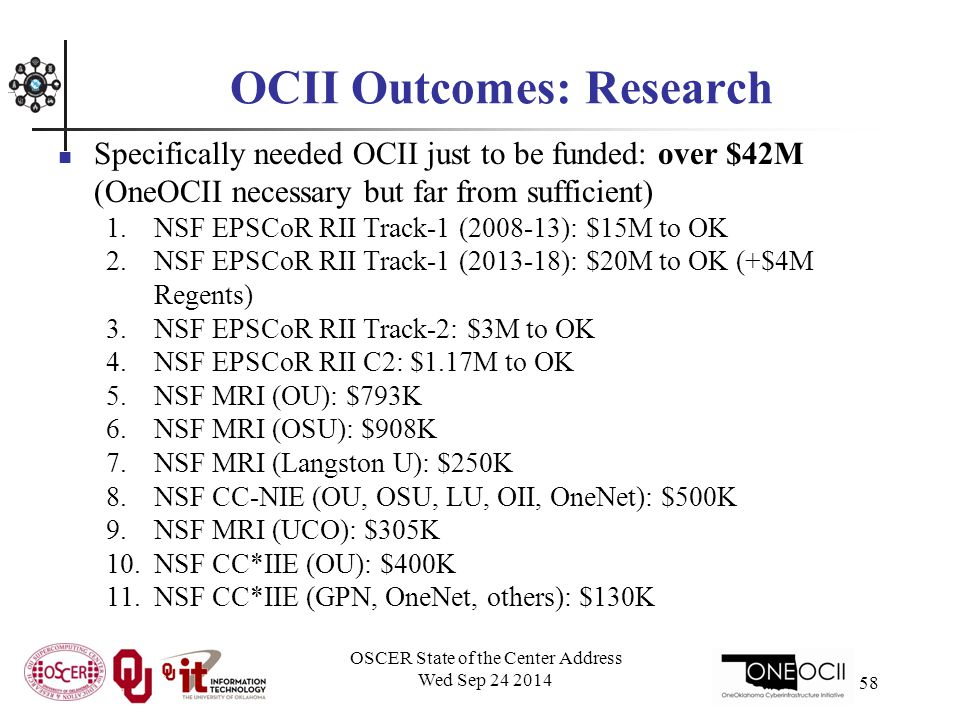 OSCER State of the Center Address Wed Sep 24 2014 58 OCII Outcomes: Research Specifically needed OCII just to be funded: over $42M (OneOCII necessary but far from sufficient) 1.NSF EPSCoR RII Track-1 (2008-13): $15M to OK 2.NSF EPSCoR RII Track-1 (2013-18): $20M to OK (+$4M Regents) 3.NSF EPSCoR RII Track-2: $3M to OK 4.NSF EPSCoR RII C2: $1.17M to OK 5.NSF MRI (OU): $793K 6.NSF MRI (OSU): $908K 7.NSF MRI (Langston U): $250K 8.NSF CC-NIE (OU, OSU, LU, OII, OneNet): $500K 9.NSF MRI (UCO): $305K 10.NSF CC*IIE (OU): $400K 11.NSF CC*IIE (GPN, OneNet, others): $130K