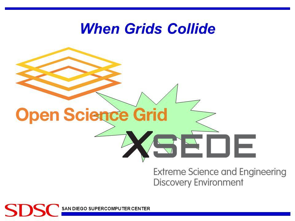 SAN DIEGO SUPERCOMPUTER CENTER When Grids Collide